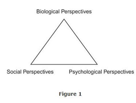 Psychological Disorder Research Paper Topics